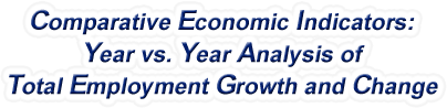 Georgia - Year vs. Year Analysis of Total Employment Growth and Change, 1969-2017
