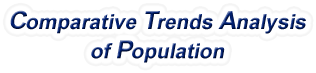 Georgia - Comparative Trends Analysis of Population, 1969-2015